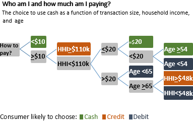 graphic 01 of 01: Who am I and how much am I paying?