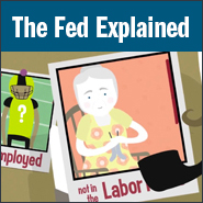 The Fed Explained