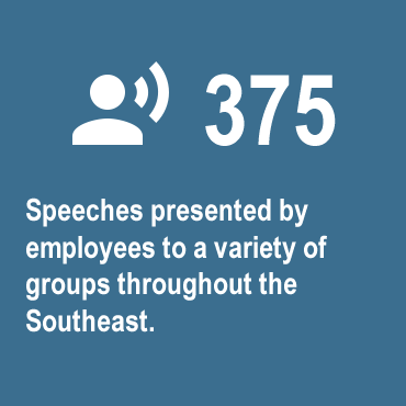 346 speeches presented by employees to a variety of groups throughout the Southeast