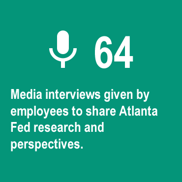 62 media interviews given by employees to share Atlanta Fed research and perspectives