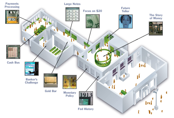 Layout of virtual museum