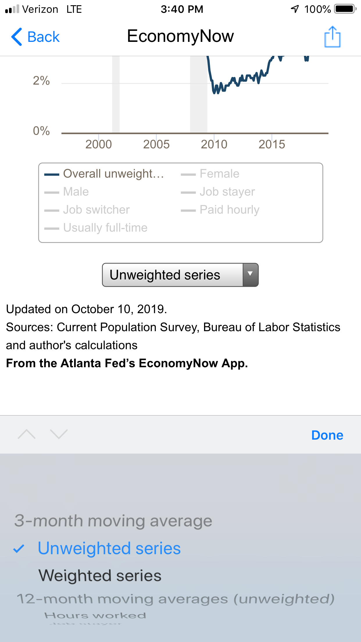 screenshot of the EconomyNow app showing different ways you can see data in a chart