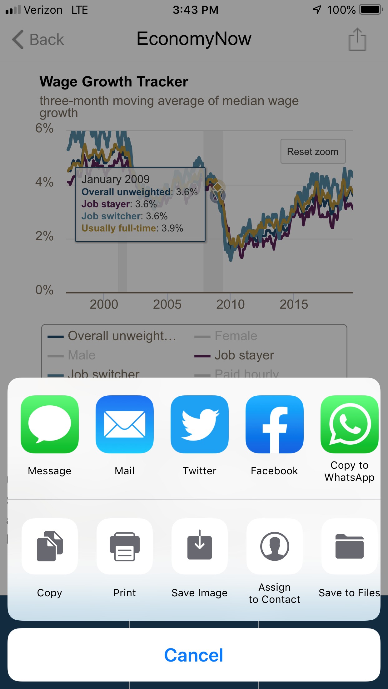 screenshot of the EconomyNow app showing how to share a chart
