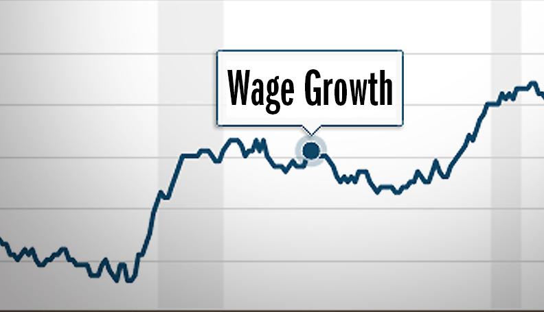 Wage Growth Tracker - Federal Reserve Bank of Atlanta