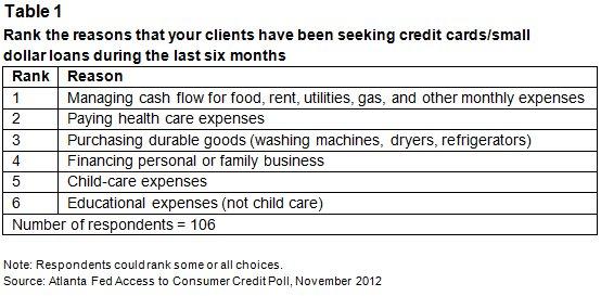Loan advance wpp picture 8