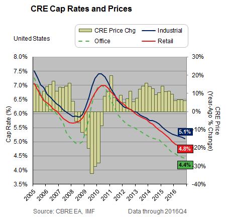 Nbt Car Loan Rates