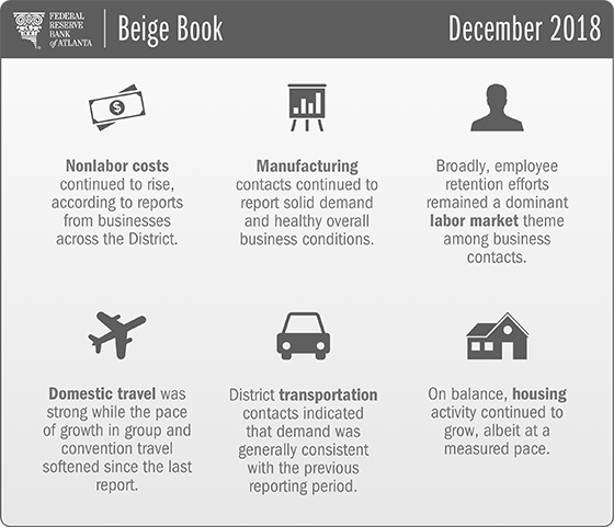 infographic showing key findings from the December 2018 Beige Book