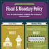 Fiscal and Monetary Policy infographic
