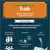 trade infographic