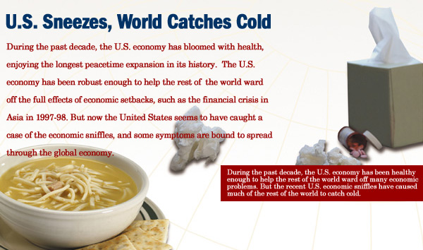 U.S. Sneezes, World Catches Cold