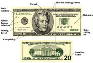 Currency Features