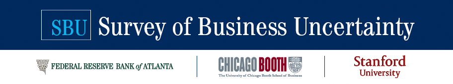 banner for the Survey of Business Uncertainty
