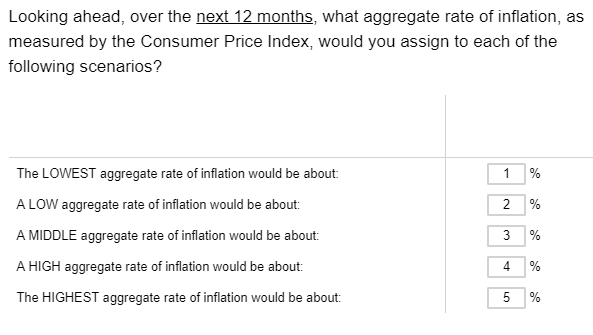 Business Inflation Expectations - January 2019 - Question 1: Aggregate rate of inflation